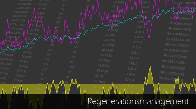 Beitragsbild Regenerationsmanagement
