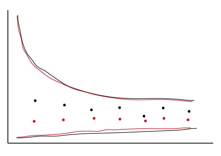 Referenzwertindividualisierung
